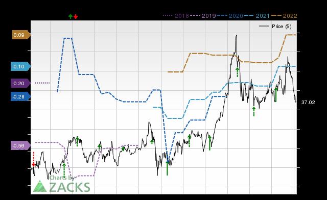 iridium cryptocurrency price