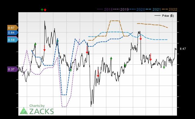 Zix Zixi Reports Next Week Wall Street Expects Earnings Growth Nasdaq